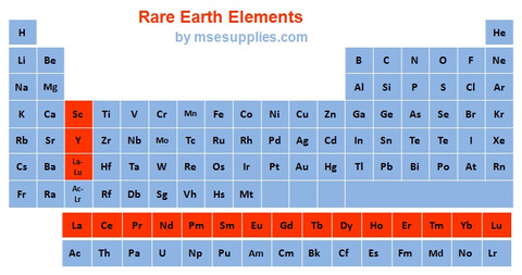 Rare_earth_in_Periodic_table_complete_9f392379-15b0-43cb-8bca-f0334e49a00a_large